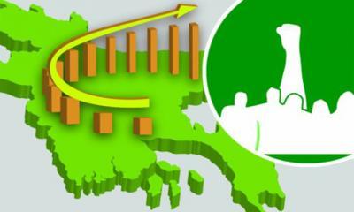 উন্নত বাংলাদেশের স্বপ্ন পূরণের পথচিত্র 'রূপকল্প-২০৪১'