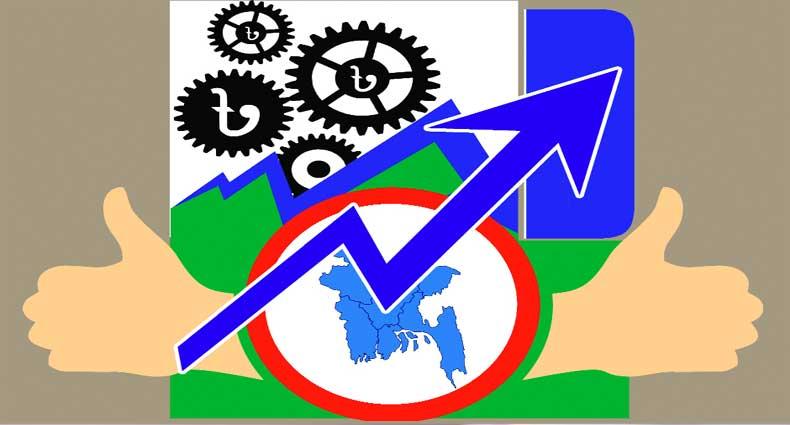 বিশ্বে মুক্তবাজার অর্থনীতির প্রভাব