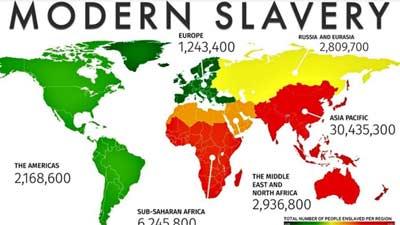 আধুনিক দাসত্বের কবলে বিশ্বের ৪ কোটি মানুষ